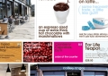 Coffee Angel Branding & collateral